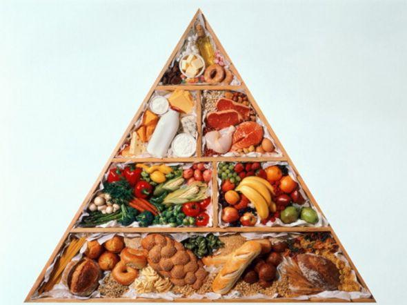 Продукты с низким содержанием жира лучше