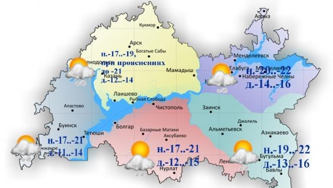Сегодня по республике ожидается облачность с прояснениями
