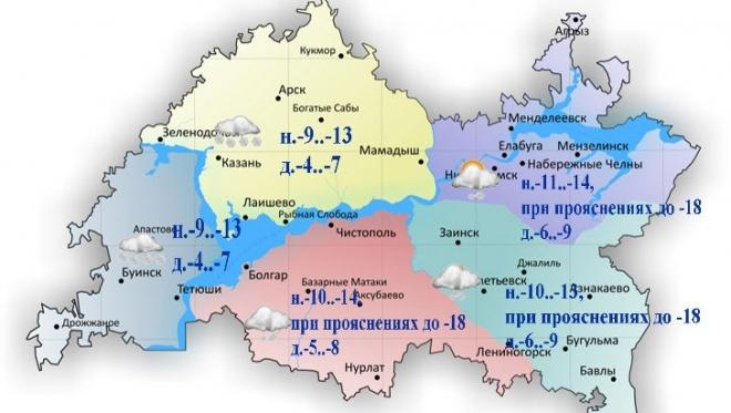 В столице Казани и по Татарстану сегодня облачность с прояснениями