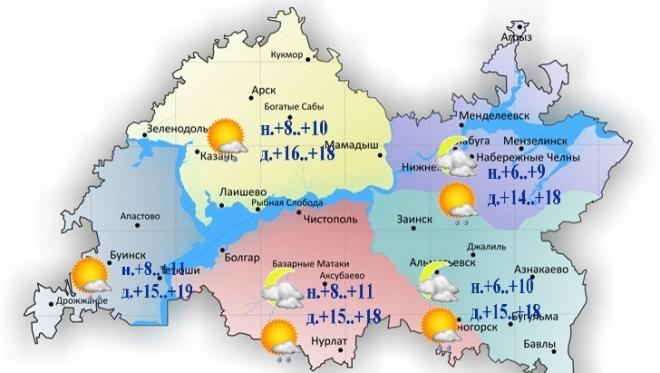 7 августа по Татарстану температура воздуха днем составит  +14..+19°