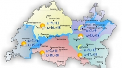 Новости  - 26 августа синоптики прогнозируют по республике переменную облачность